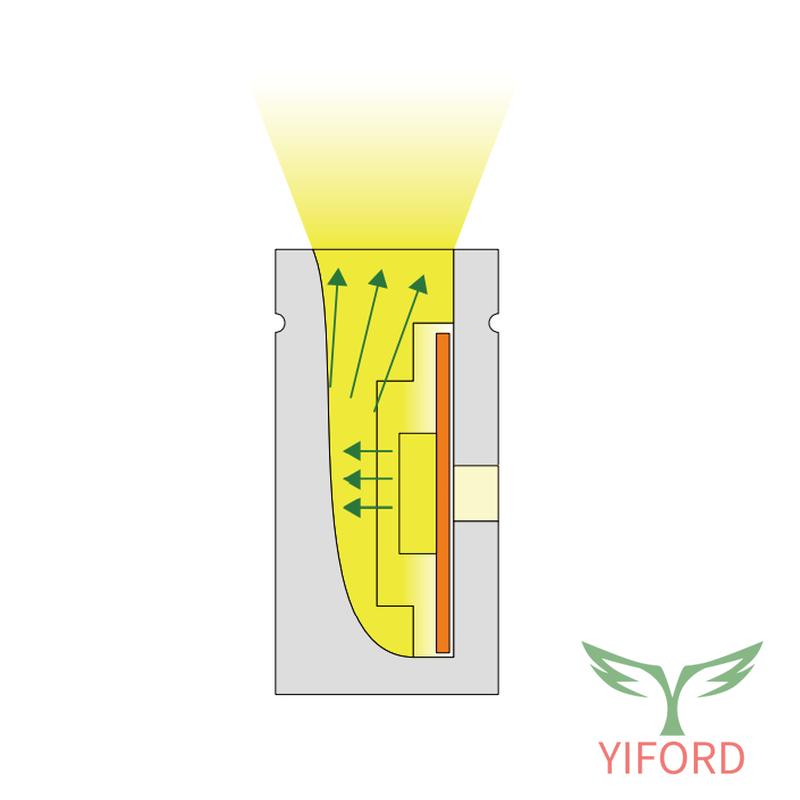 Flexible LED Neon Flex 6 * 12mm Seitenansicht