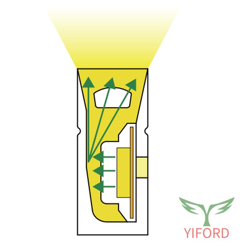 Vista lateral flexible Neon Flex 6*16mm
