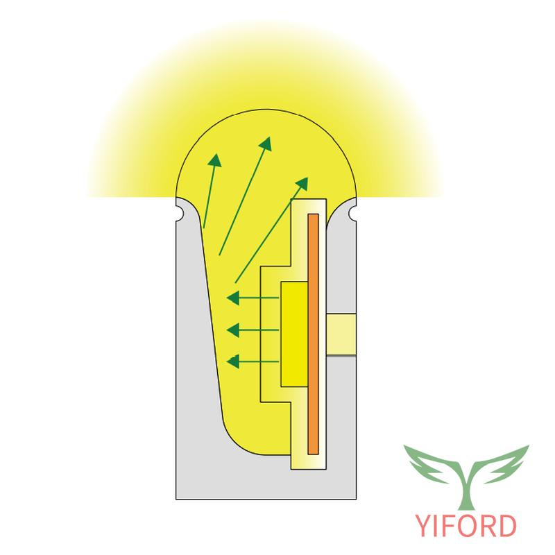 Flexible LED Neon Flex 6*13mm Side View