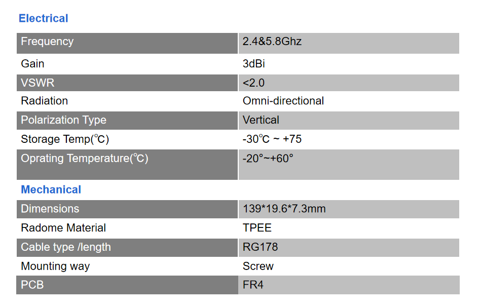 dual band antenna suppliers
