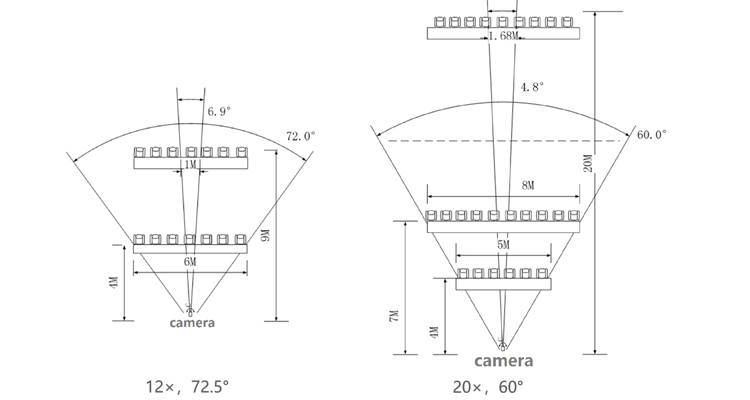 high quality 12X Optical Zoom Camera