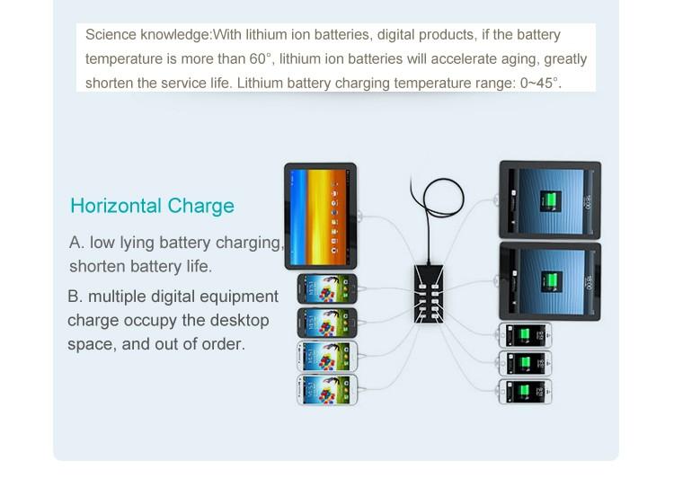 30 Port Charge and Sync USB 2.0 HUB 5V2.1A